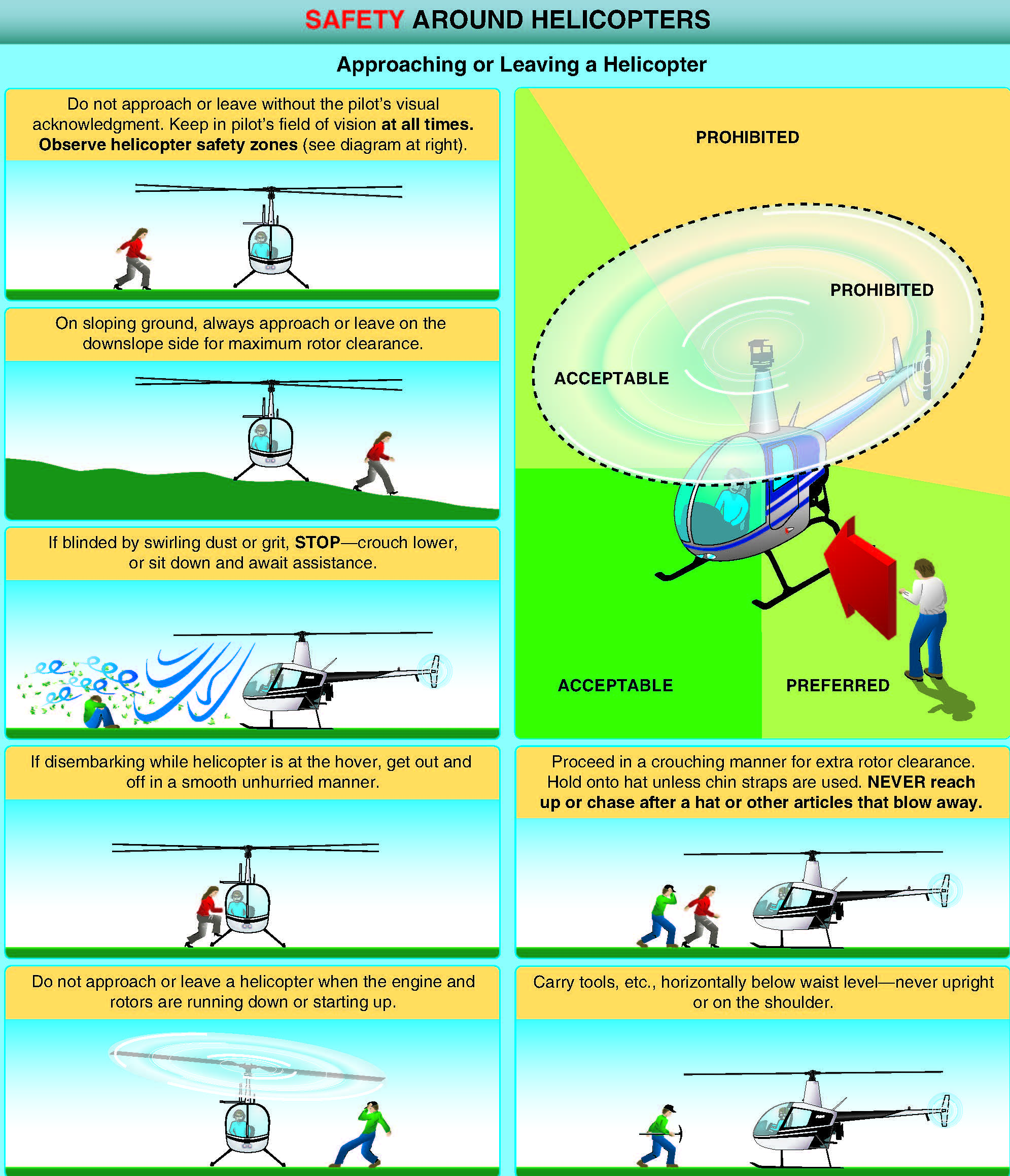 SAFETY AROUND A HELICOPTER